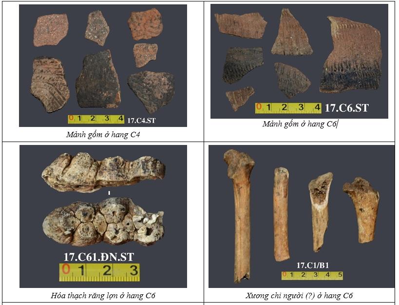 Các di vật khảo cổ